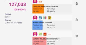 Juan Martín Espinoza reconoce que tendencias electorales no le favorecen.